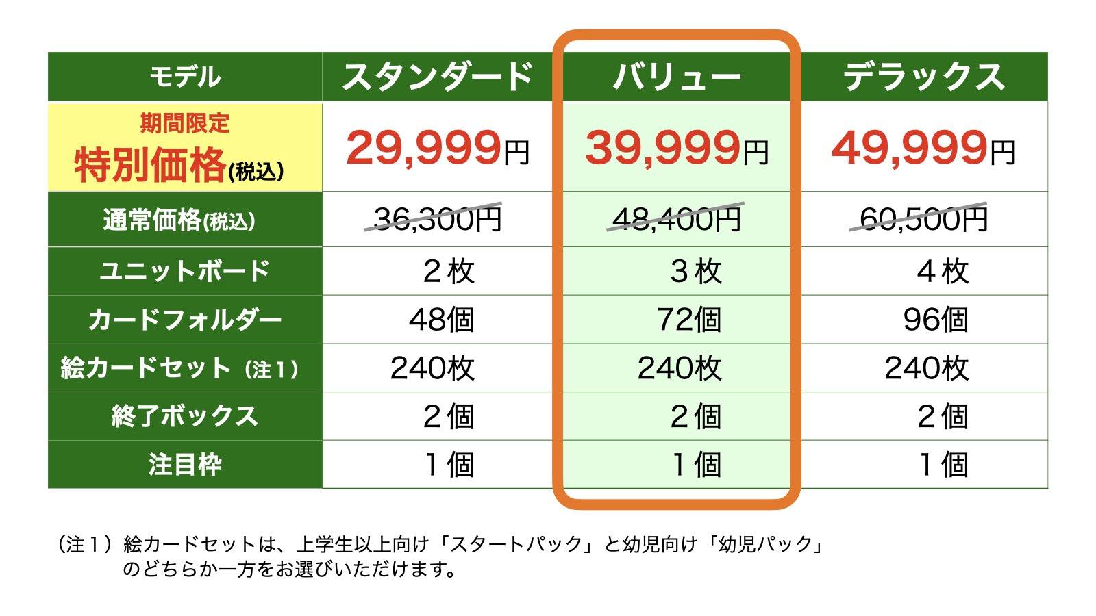 コバリテ視覚支援スタートキット:価格表(期間限定2020年8月1〜5日)